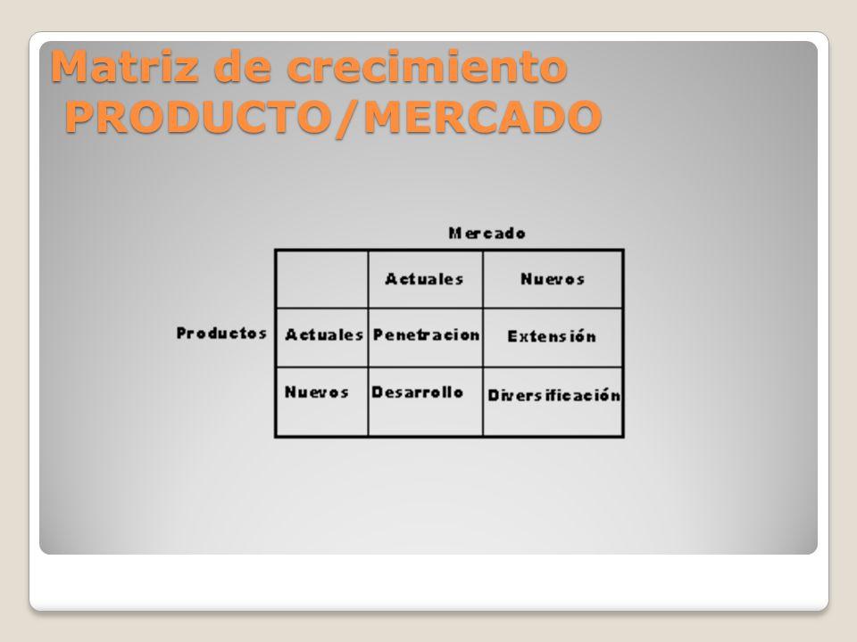 Matriz de crecimiento PRODUCTO/MERCADO