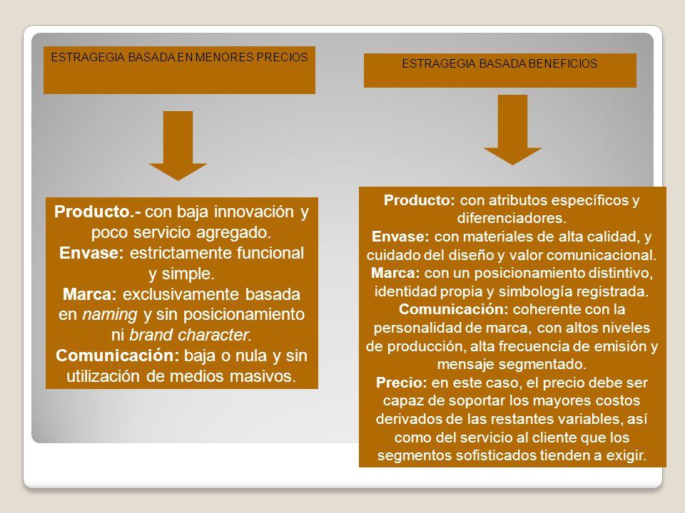 Producto.- con baja innovación y poco servicio agregado.