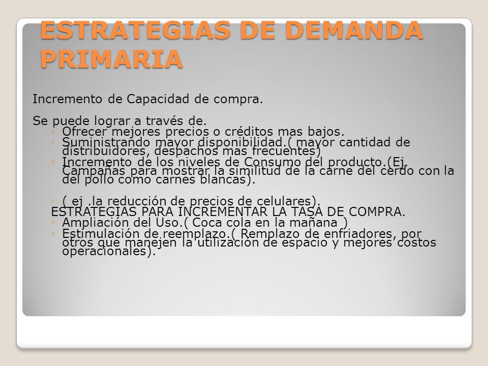 ESTRATEGIAS DE DEMANDA PRIMARIA