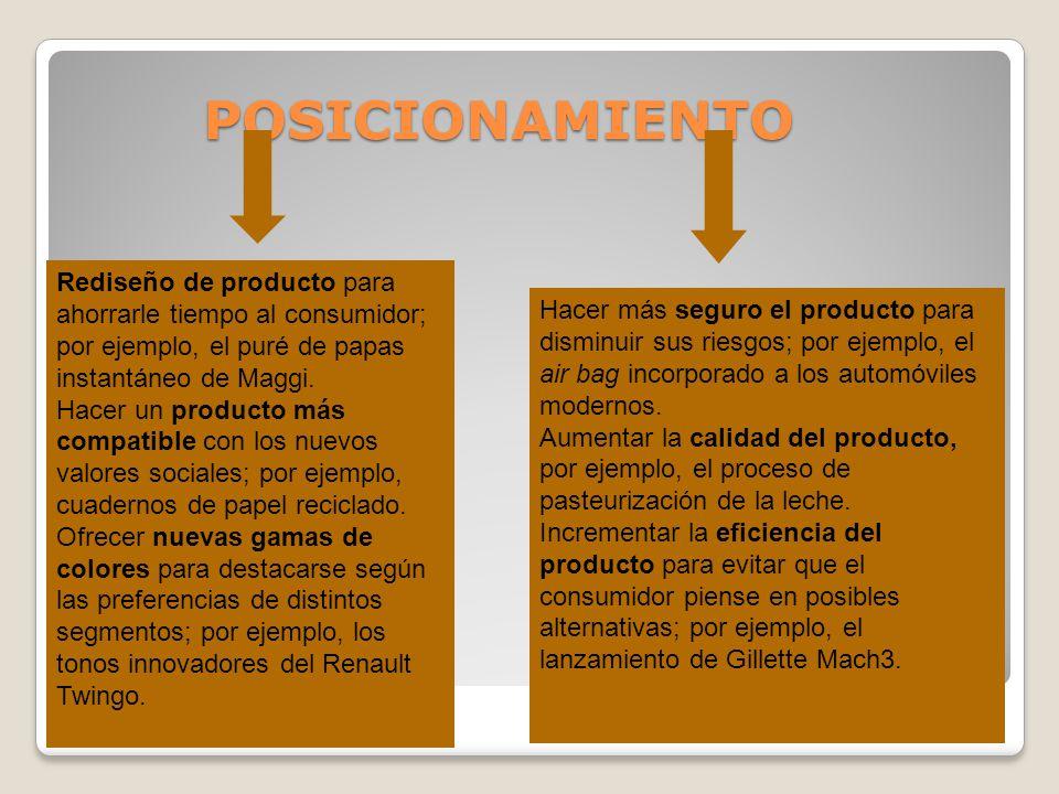 POSICIONAMIENTO Rediseño de producto para ahorrarle tiempo al consumidor; por ejemplo, el puré de papas instantáneo de Maggi.