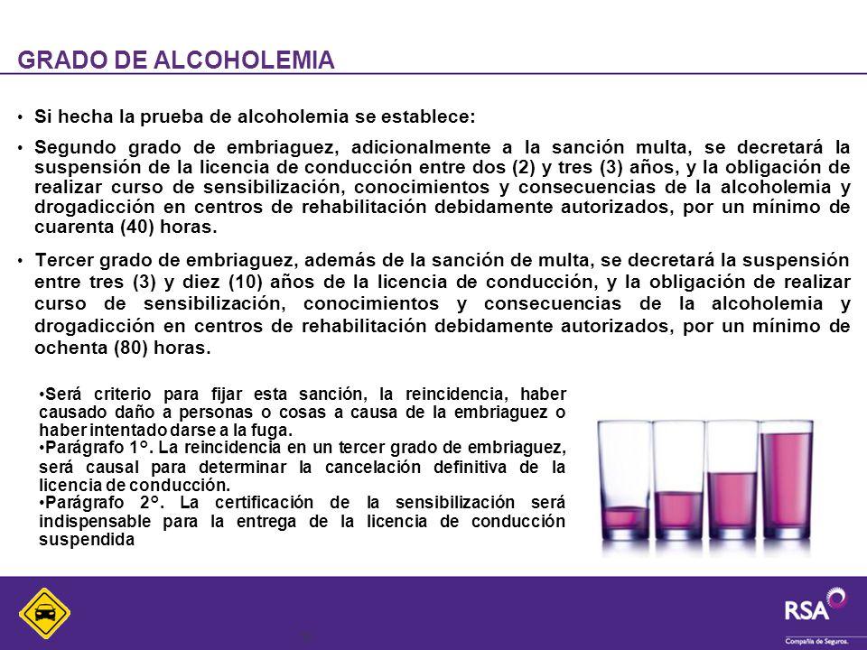 GRADO DE ALCOHOLEMIA Si hecha la prueba de alcoholemia se establece: