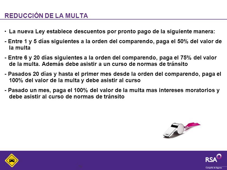 REDUCCIÓN DE LA MULTA La nueva Ley establece descuentos por pronto pago de la siguiente manera:
