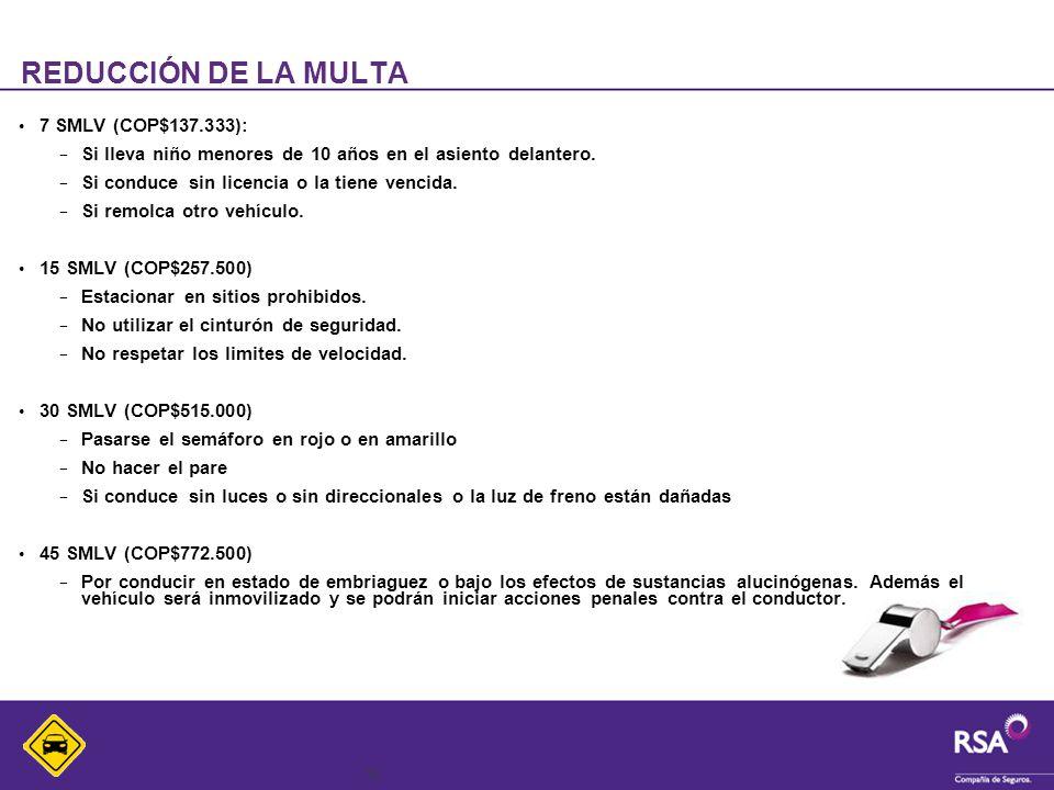 REDUCCIÓN DE LA MULTA 7 SMLV (COP$137.333):