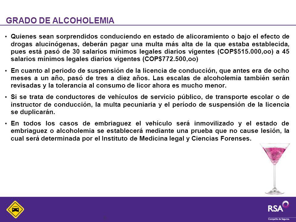 GRADO DE ALCOHOLEMIA