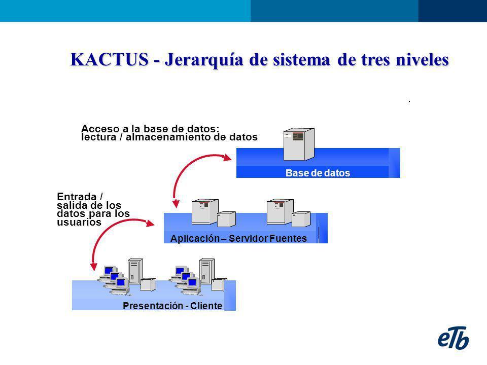 KACTUS - Jerarquía de sistema de tres niveles