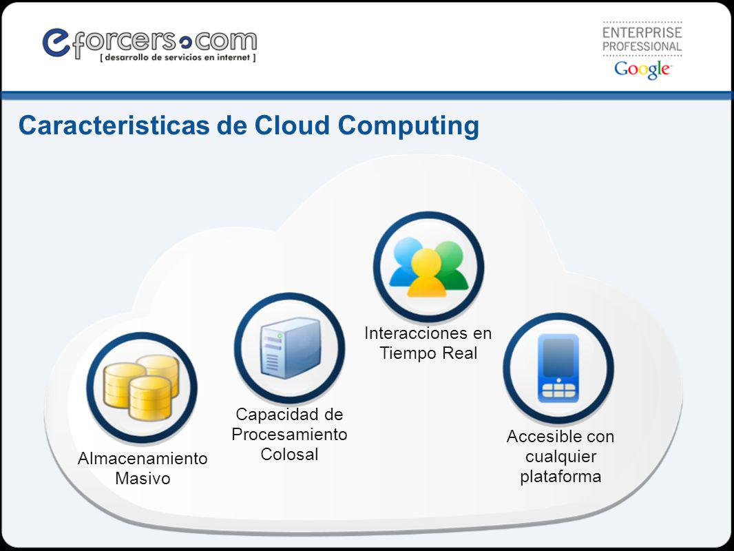 Caracteristicas de Cloud Computing