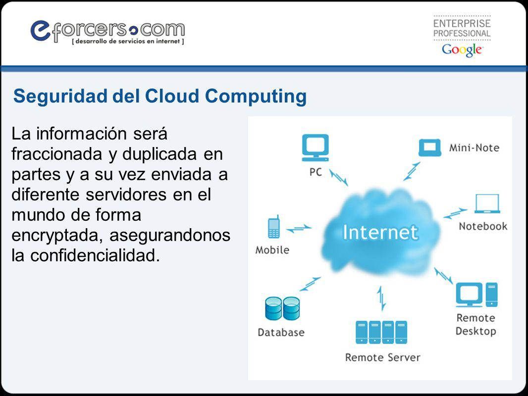 Seguridad del Cloud Computing