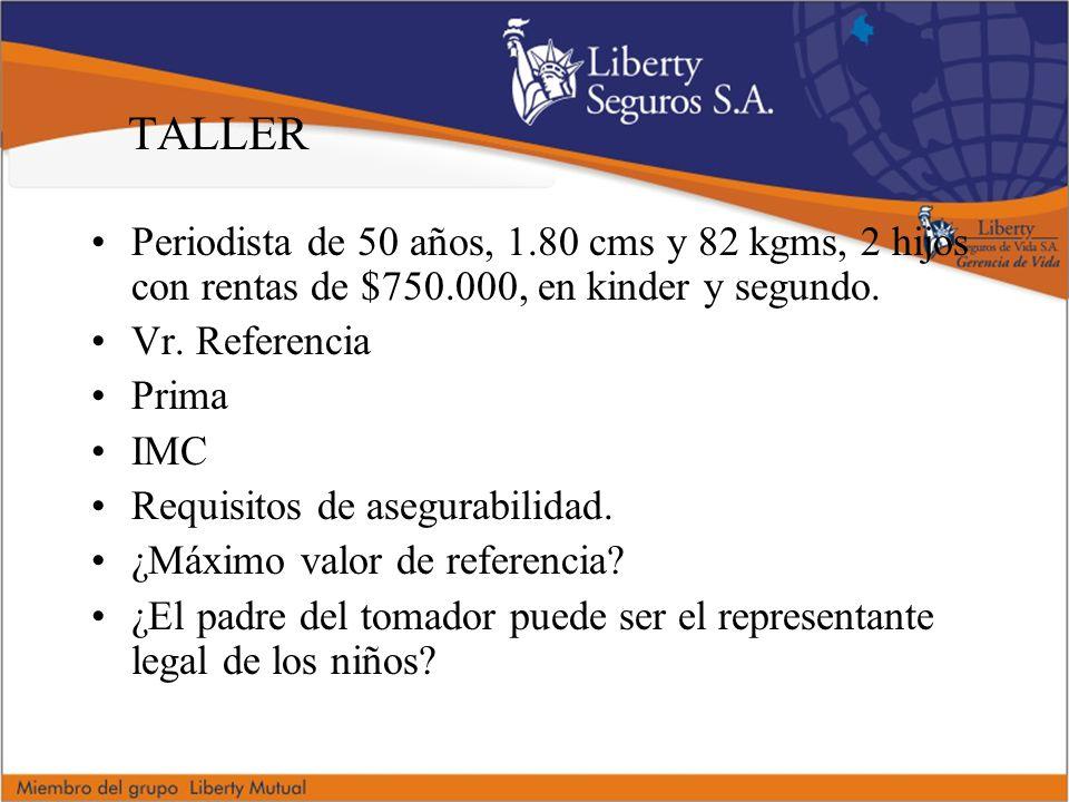 TALLER Periodista de 50 años, 1.80 cms y 82 kgms, 2 hijos con rentas de $750.000, en kinder y segundo.