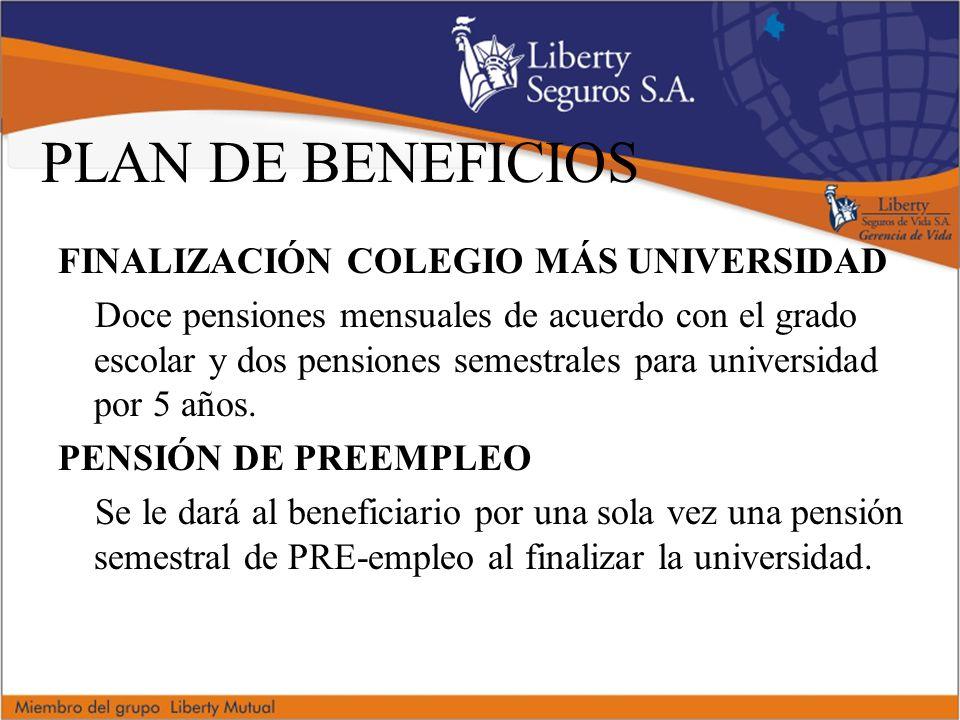 PLAN DE BENEFICIOS FINALIZACIÓN COLEGIO MÁS UNIVERSIDAD