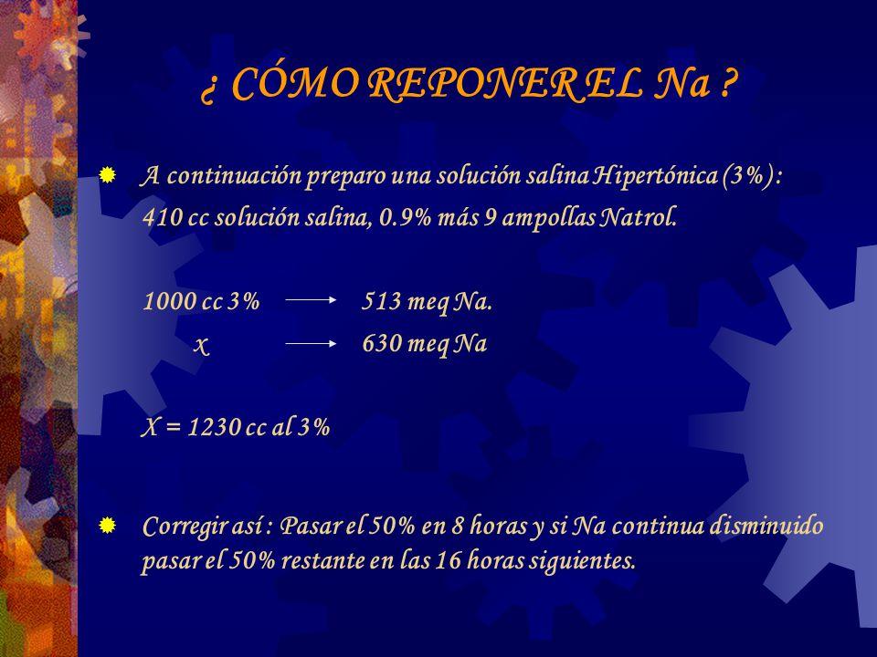 ¿ CÓMO REPONER EL Na A continuación preparo una solución salina Hipertónica (3%) : 410 cc solución salina, 0.9% más 9 ampollas Natrol.