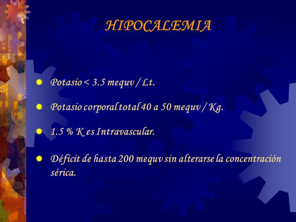 HIPOCALEMIA Potasio < 3.5 mequv / Lt.
