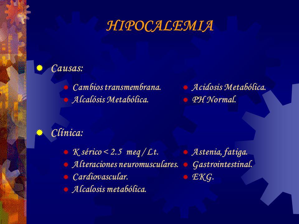 HIPOCALEMIA Causas: Clínica: Cambios transmembrana.