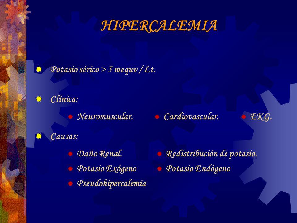 HIPERCALEMIA Potasio sérico > 5 mequv / Lt. Clínica: Neuromuscular.