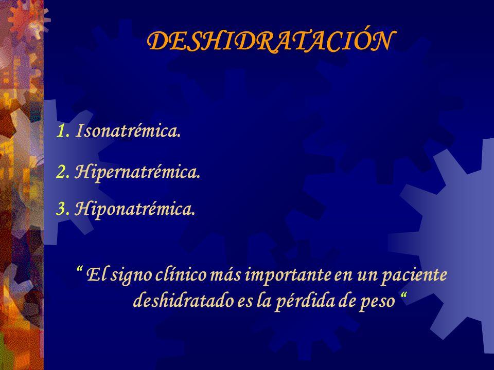 DESHIDRATACIÓN 1. Isonatrémica. 2. Hipernatrémica. 3. Hiponatrémica.