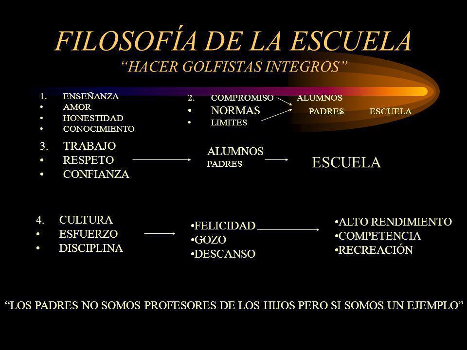 FILOSOFÍA DE LA ESCUELA HACER GOLFISTAS INTEGROS