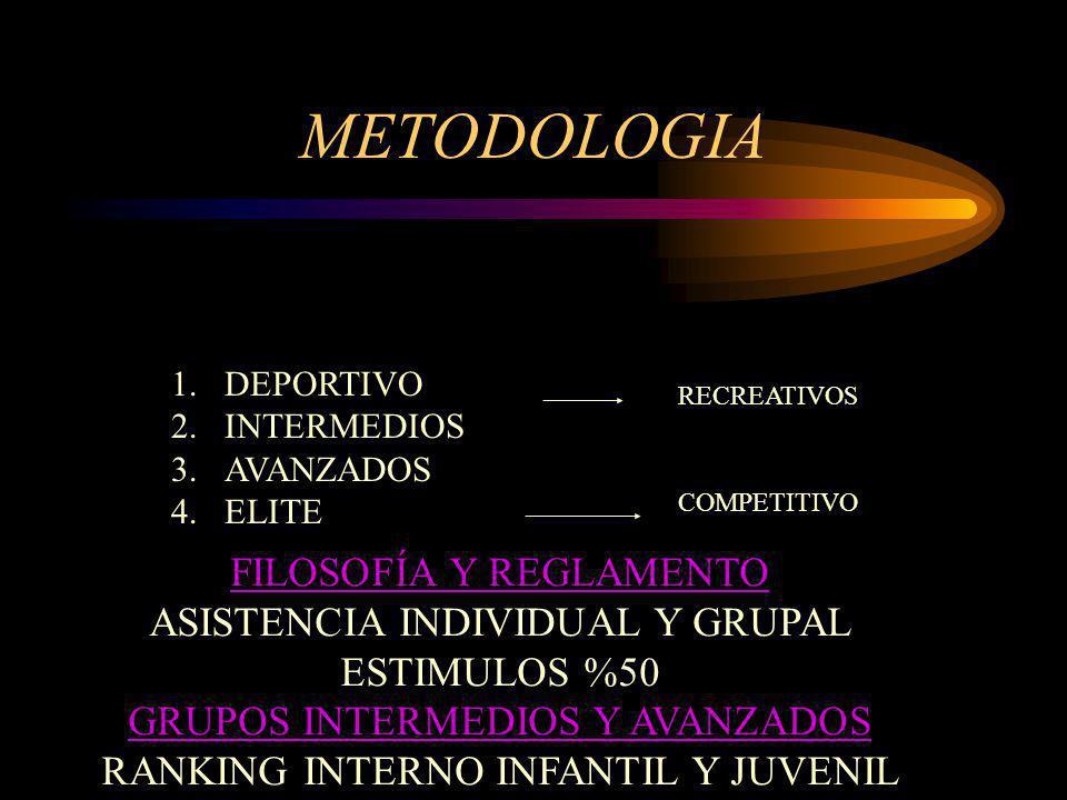 METODOLOGIA FILOSOFÍA Y REGLAMENTO ASISTENCIA INDIVIDUAL Y GRUPAL