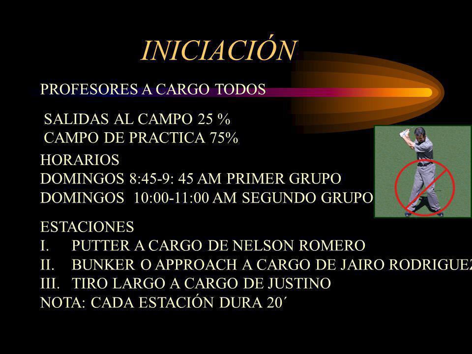INICIACIÓN PROFESORES A CARGO TODOS SALIDAS AL CAMPO 25 %