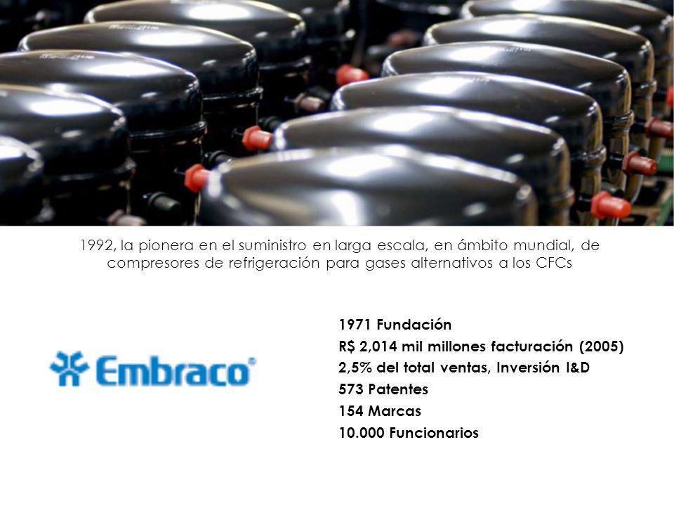 1992, la pionera en el suministro en larga escala, en ámbito mundial, de compresores de refrigeración para gases alternativos a los CFCs