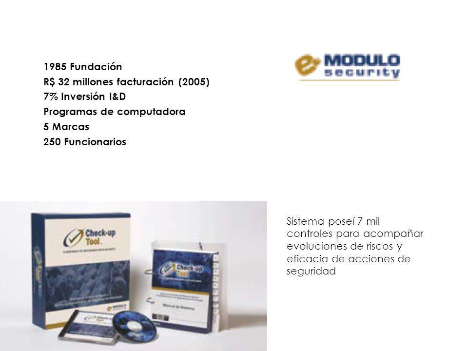 1985 Fundación R$ 32 millones facturación (2005) 7% Inversión I&D. Programas de computadora. 5 Marcas.