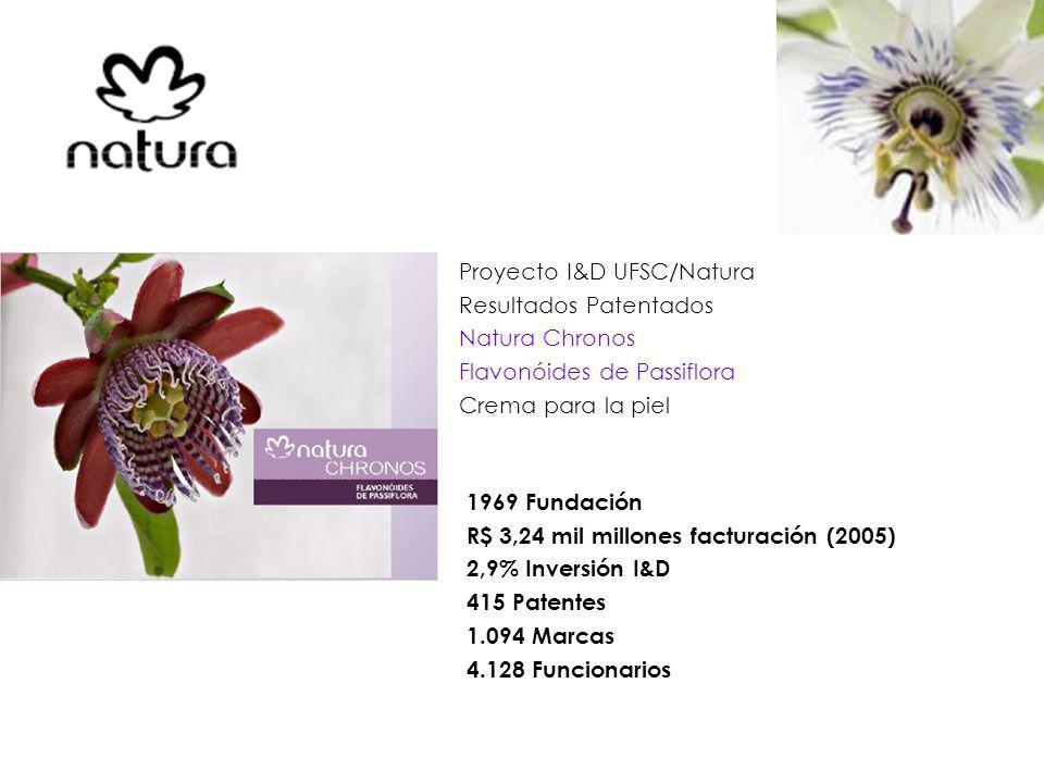 Proyecto I&D UFSC/Natura