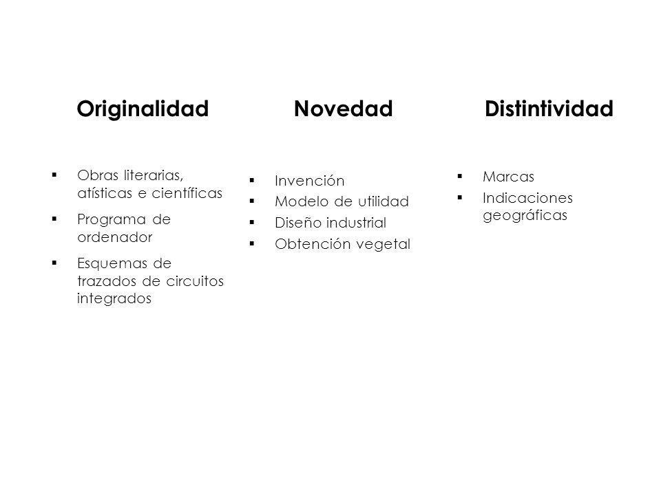 Originalidad Novedad Distintividad