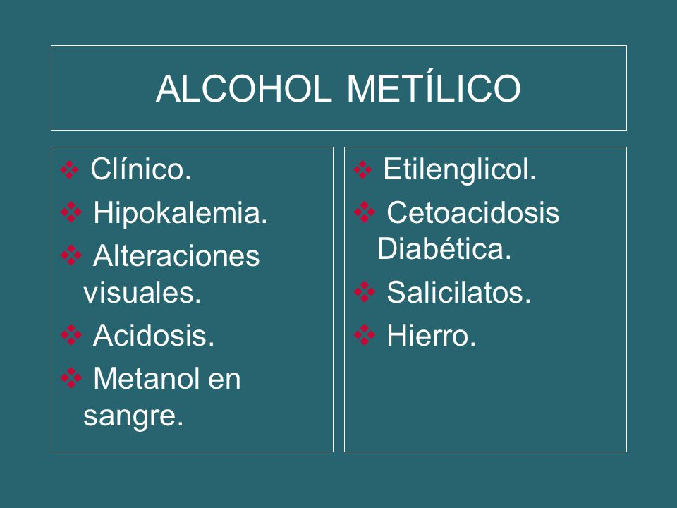 ALCOHOL METÍLICO Hipokalemia. Alteraciones visuales. Acidosis.