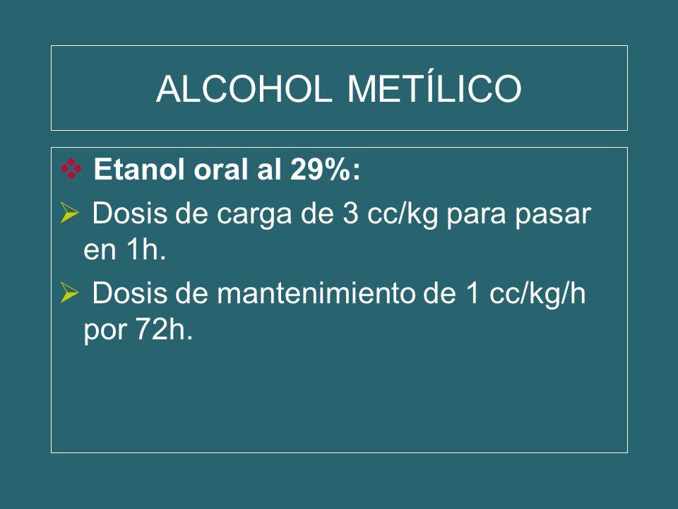 ALCOHOL METÍLICO Etanol oral al 29%: