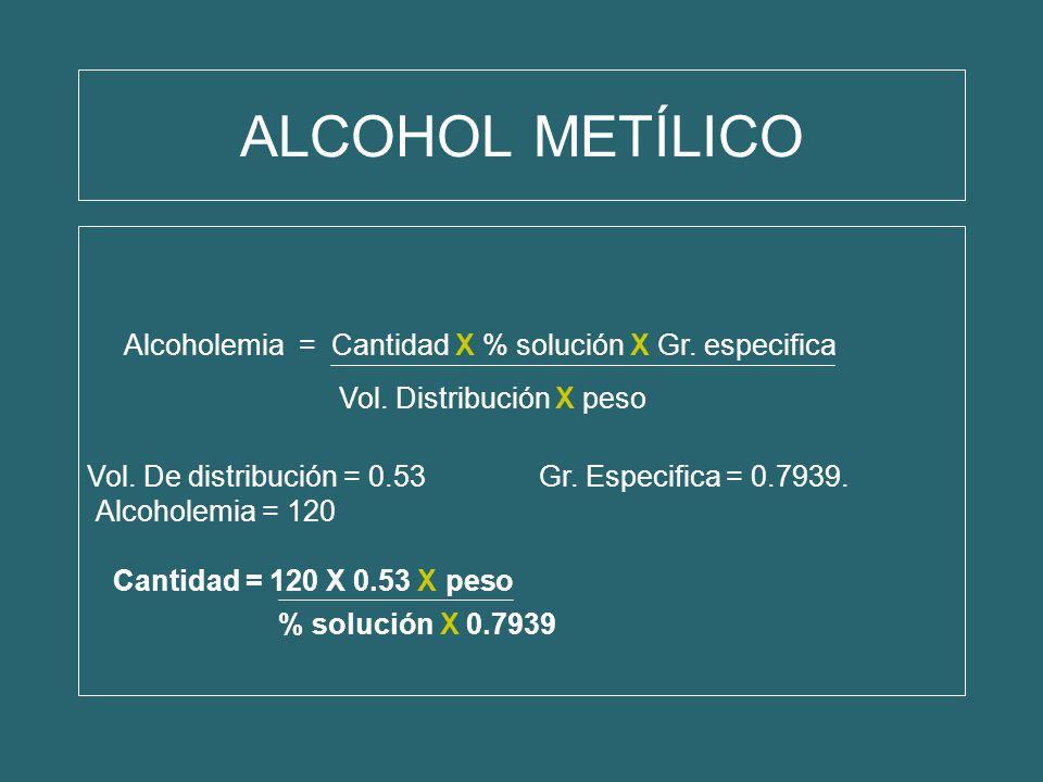 ALCOHOL METÍLICO Alcoholemia = Cantidad X % solución X Gr. especifica