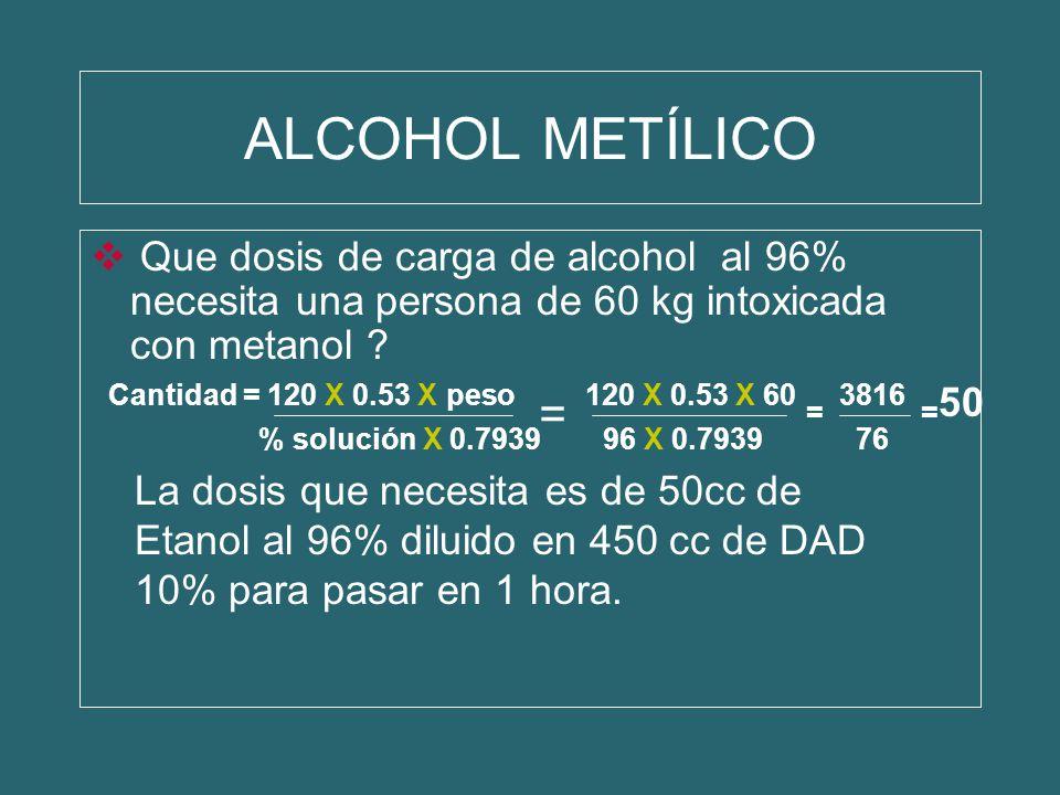 ALCOHOL METÍLICO Que dosis de carga de alcohol al 96% necesita una persona de 60 kg intoxicada con metanol