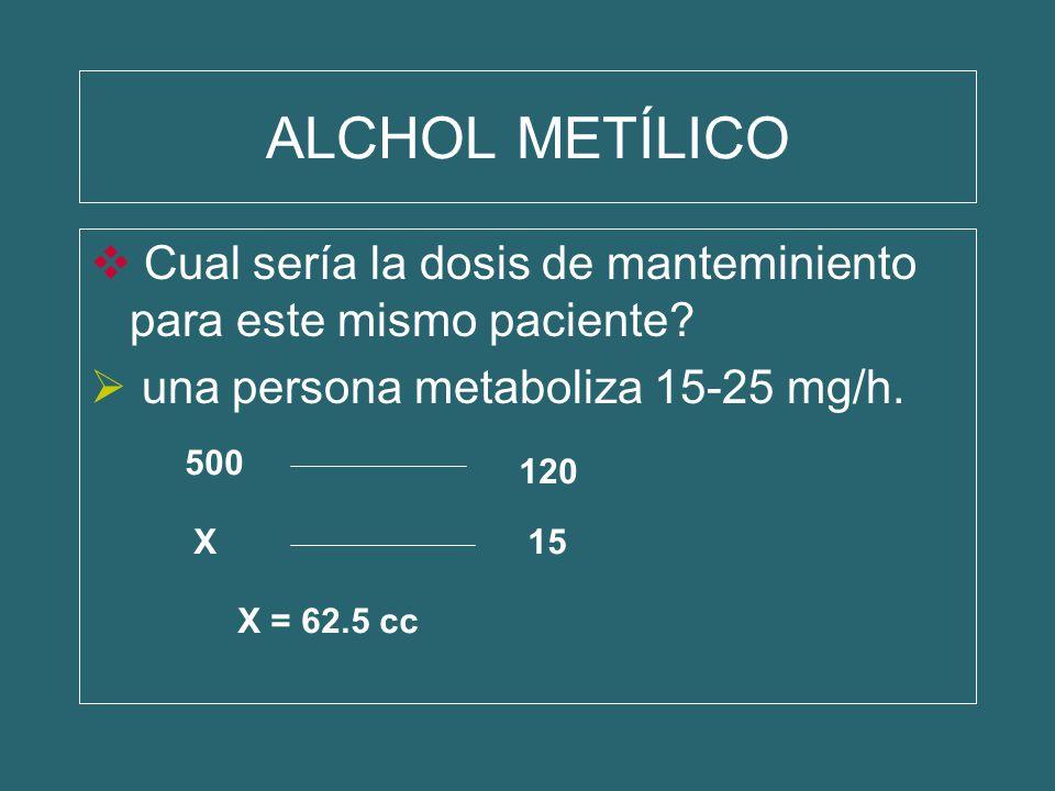 ALCHOL METÍLICO Cual sería la dosis de manteminiento para este mismo paciente una persona metaboliza 15-25 mg/h.