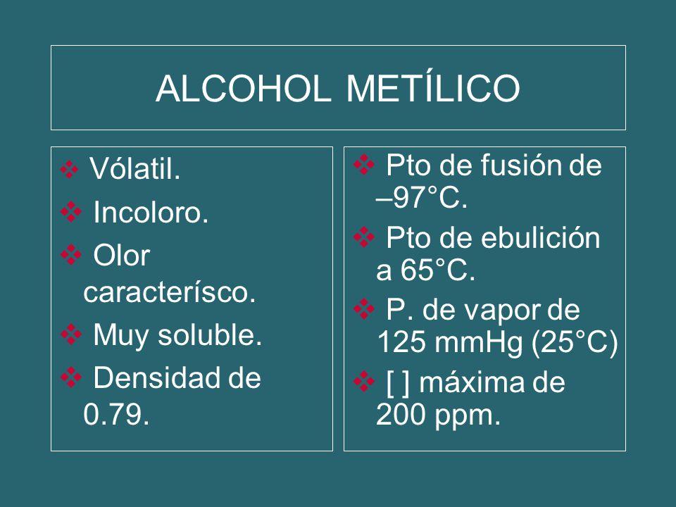 ALCOHOL METÍLICO Pto de fusión de –97°C. Incoloro.