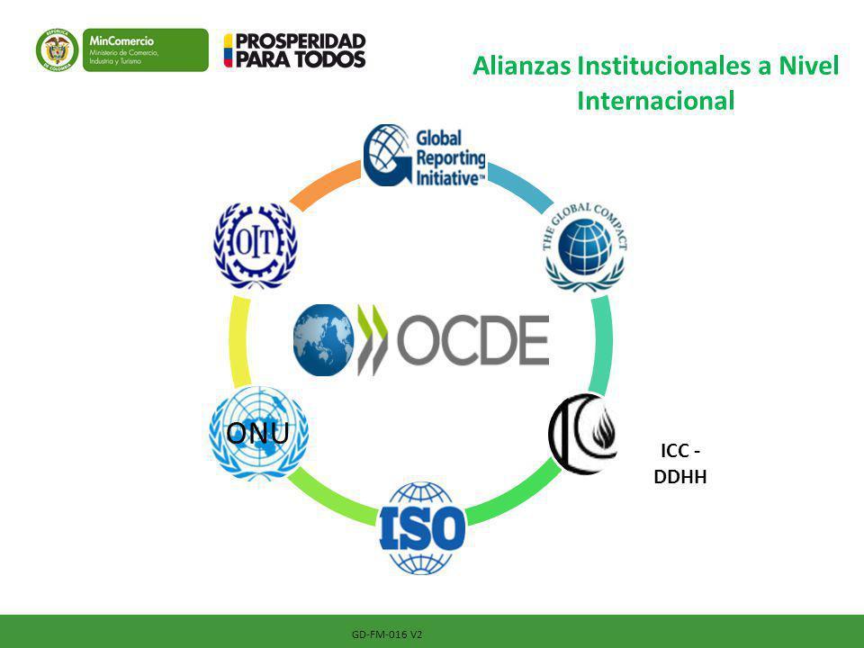 Alianzas Institucionales a Nivel Internacional