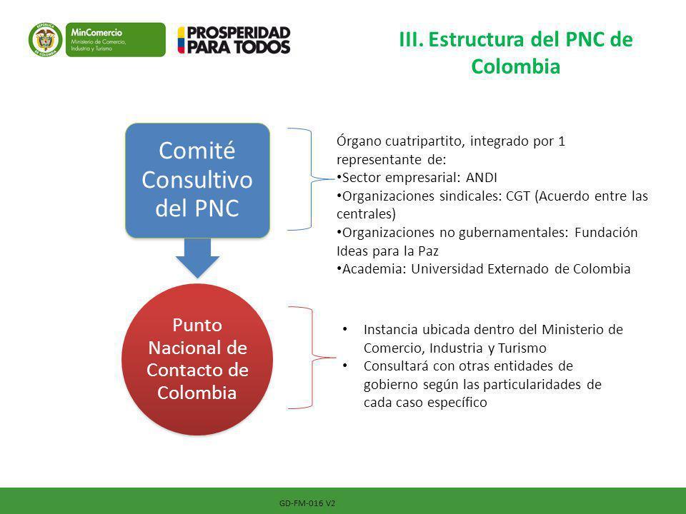 III. Estructura del PNC de Colombia