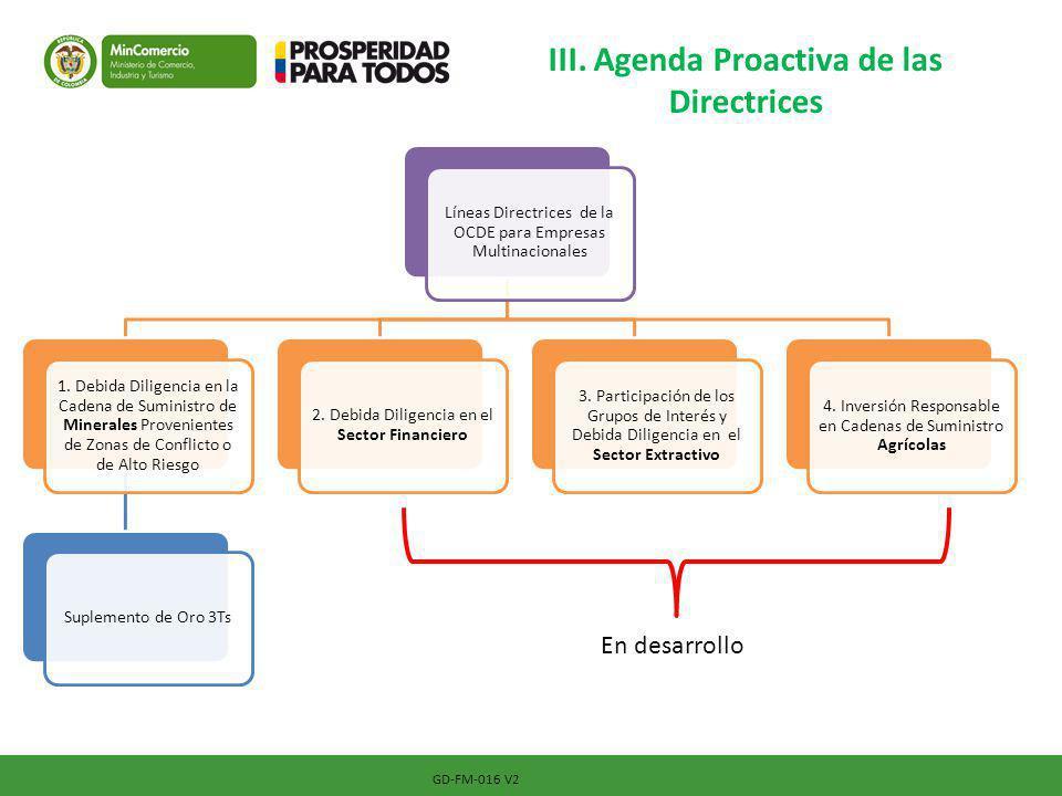 III. Agenda Proactiva de las Directrices