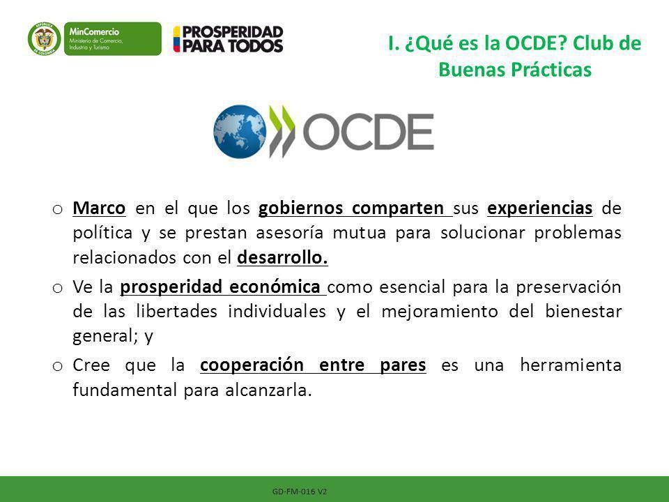 I. ¿Qué es la OCDE Club de Buenas Prácticas