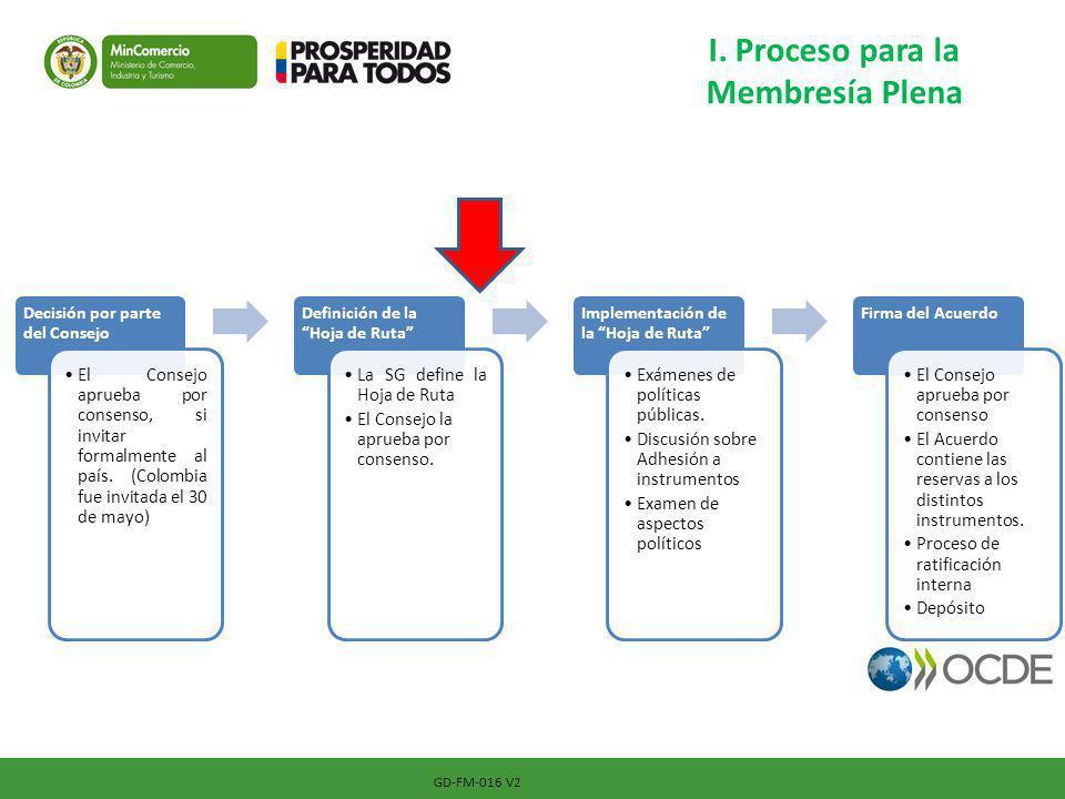 I. Proceso para la Membresía Plena