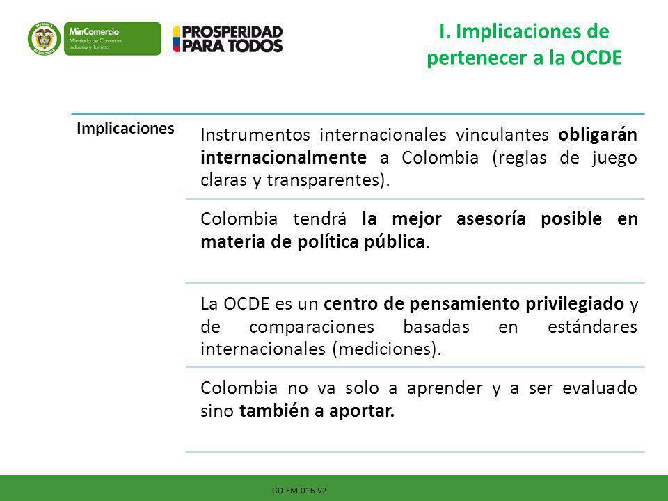 I. Implicaciones de pertenecer a la OCDE