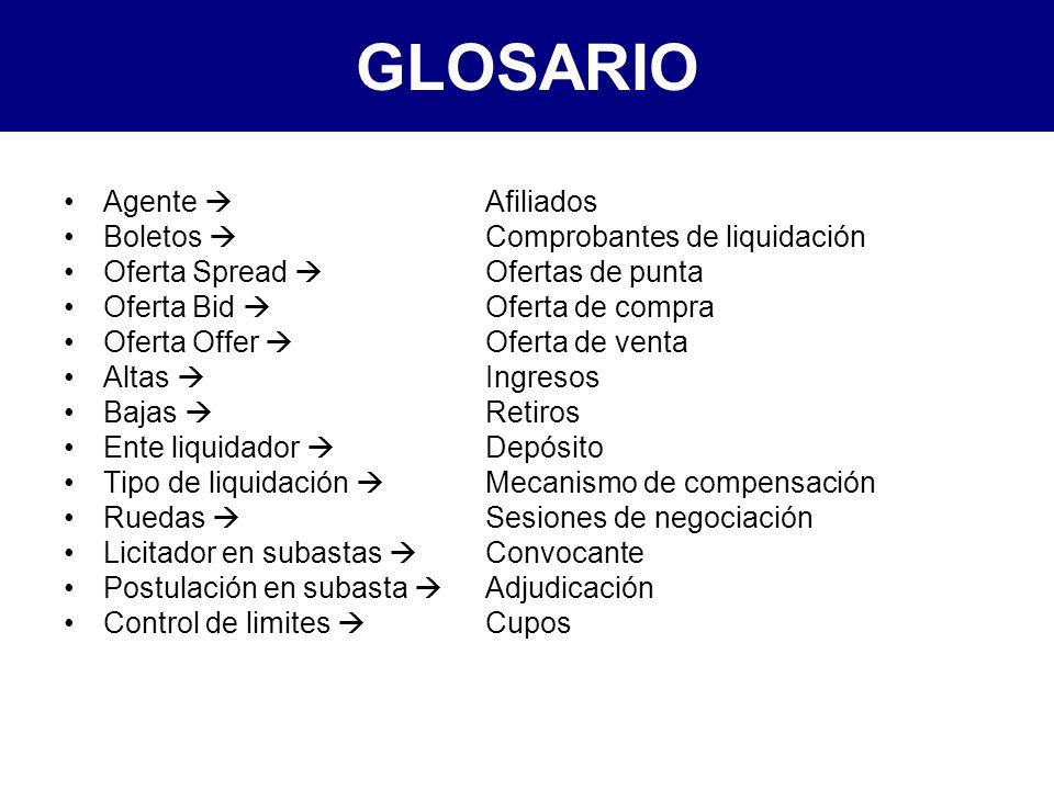 GLOSARIO Agente  Afiliados Boletos  Comprobantes de liquidación