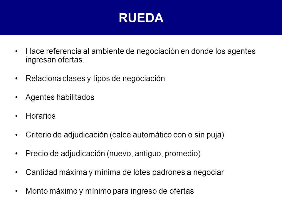 RUEDA Hace referencia al ambiente de negociación en donde los agentes ingresan ofertas. Relaciona clases y tipos de negociación.
