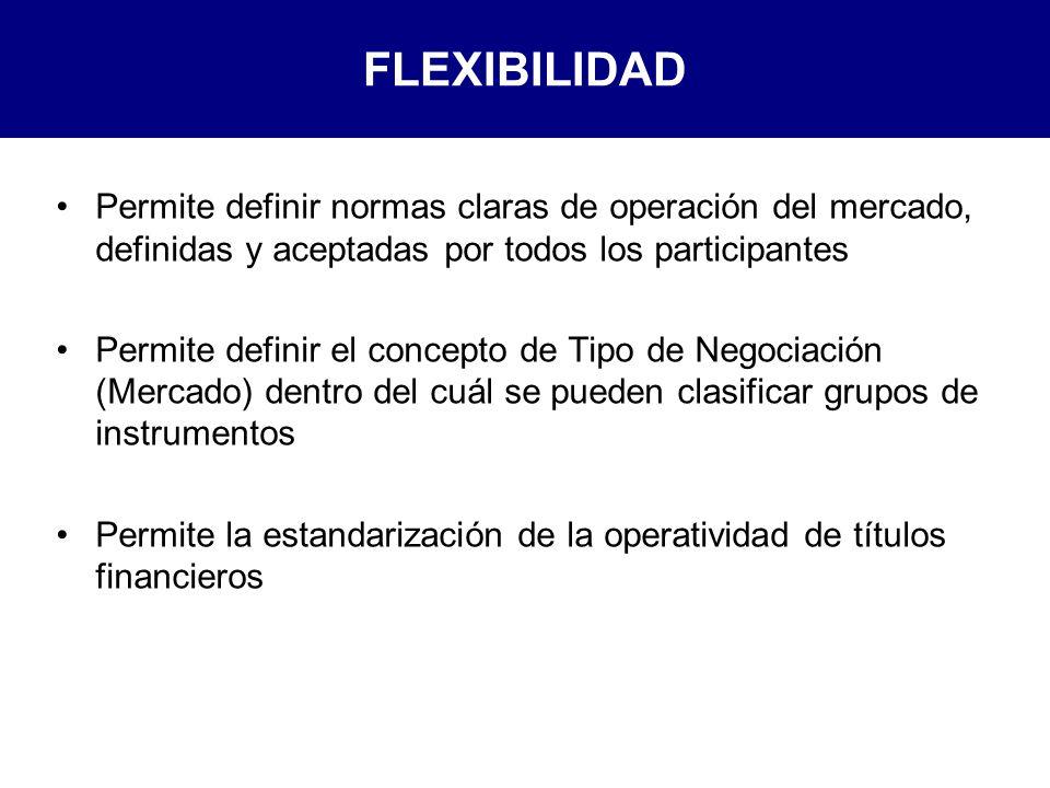 FLEXIBILIDAD Permite definir normas claras de operación del mercado, definidas y aceptadas por todos los participantes.