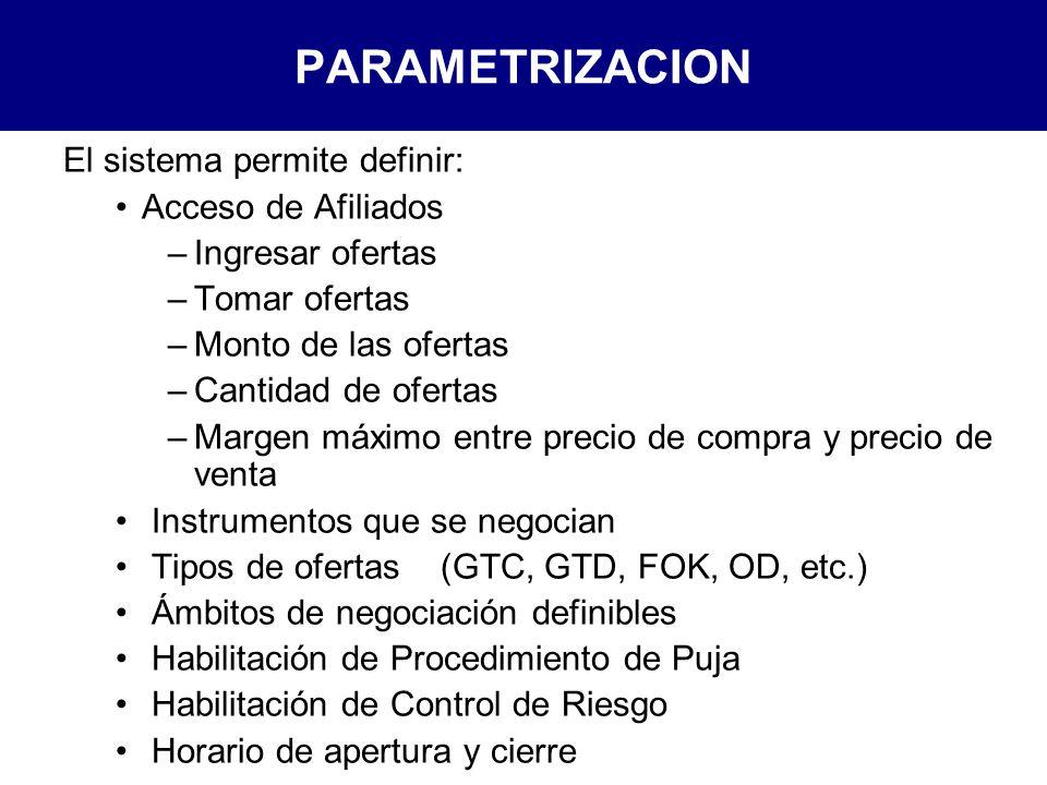 PARAMETRIZACION El sistema permite definir: Acceso de Afiliados
