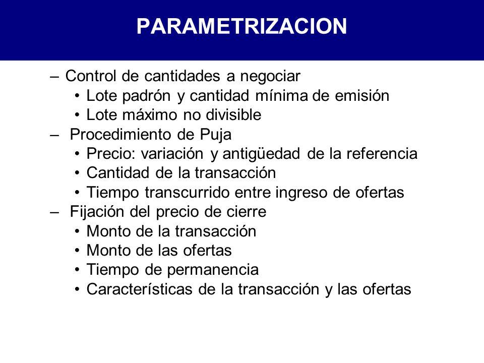 PARAMETRIZACION Control de cantidades a negociar