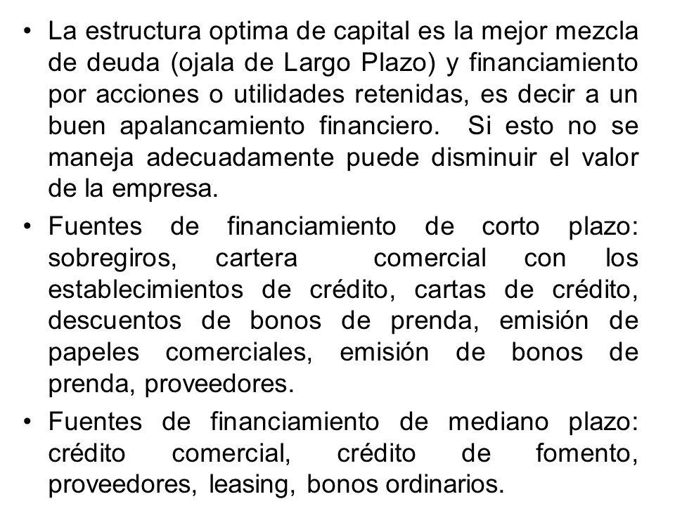 La estructura optima de capital es la mejor mezcla de deuda (ojala de Largo Plazo) y financiamiento por acciones o utilidades retenidas, es decir a un buen apalancamiento financiero. Si esto no se maneja adecuadamente puede disminuir el valor de la empresa.