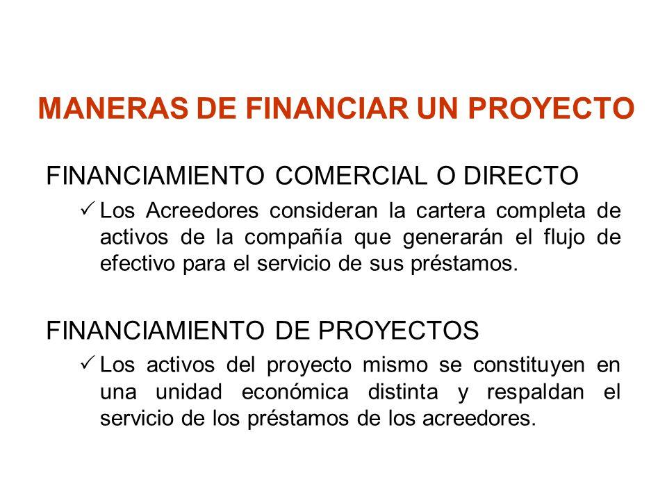 MANERAS DE FINANCIAR UN PROYECTO