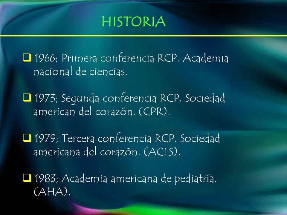 HISTORIA 1966; Primera conferencia RCP. Academia nacional de ciencias.