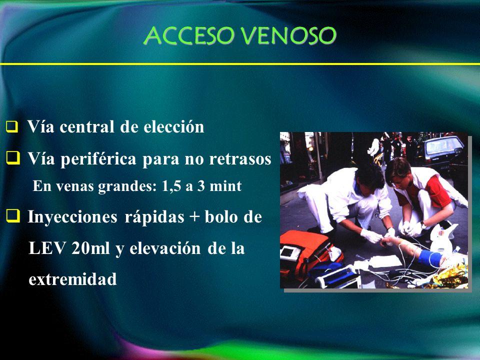 ACCESO VENOSO Vía central de elección. Vía periférica para no retrasos En venas grandes: 1,5 a 3 mint.