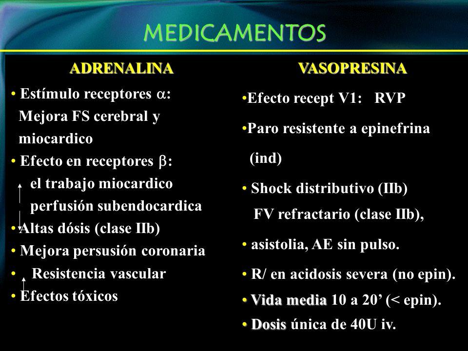 MEDICAMENTOS ADRENALINA VASOPRESINA Estímulo receptores :