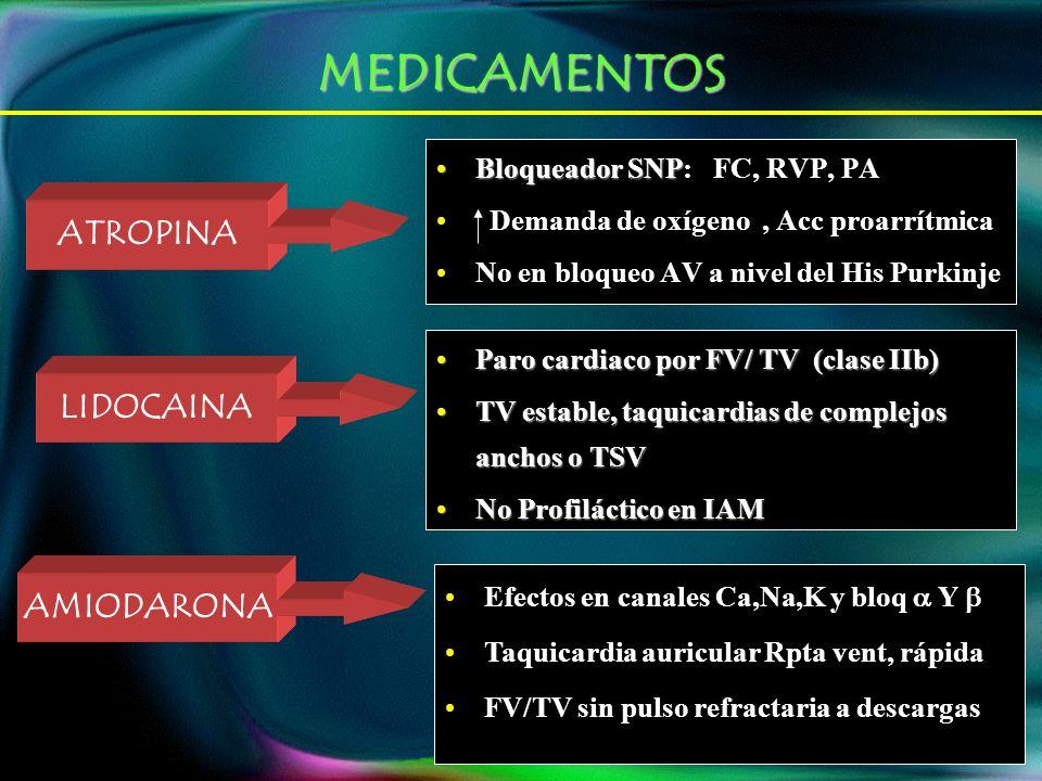 MEDICAMENTOS ATROPINA LIDOCAINA AMIODARONA Bloqueador SNP: FC, RVP, PA