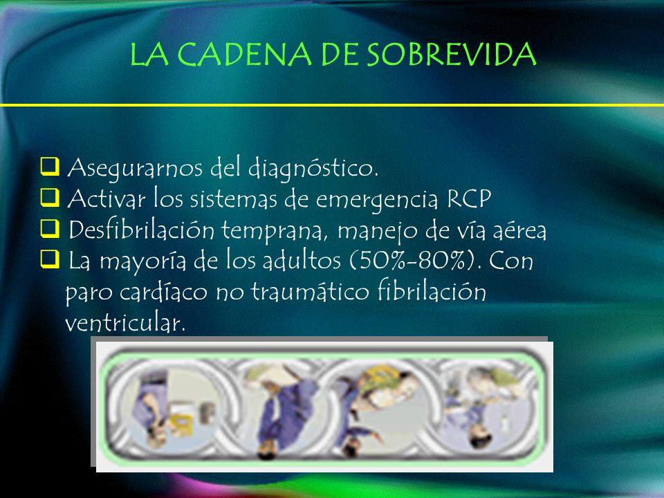LA CADENA DE SOBREVIDA Asegurarnos del diagnóstico.