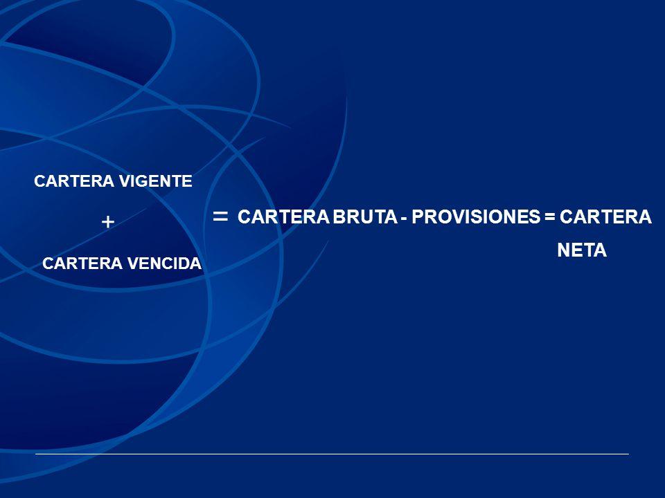 CALIDAD DE LA CARTERA Banca Social